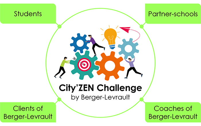 City'ZEN Challenge brings together students, school partners, as well as the clients and coaches of Berger-Levrault.